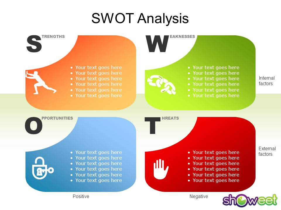 fair and lovely swot analysis Swot analysis 6 february 2017 22 23 strength • fair & lovely brand is worlds  first and largest fairness cream brand • presence in 40.