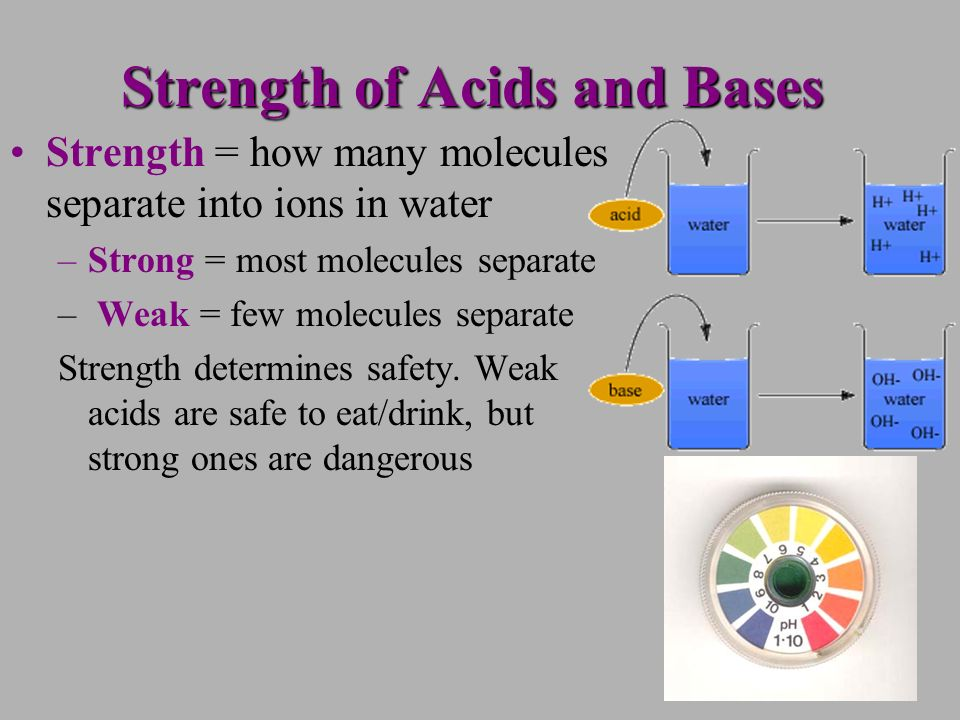 19 2 Describing Acids And Bases Ppt Video Online Download