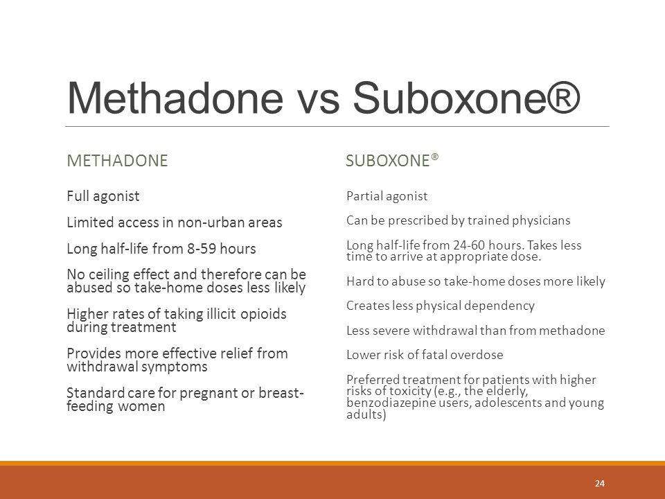 methadone versus suboxone Suboxone (buprenorphine and these effects are weaker than those of full drugs such as heroin and methadone buprenorphine's opioid effects increase with.
