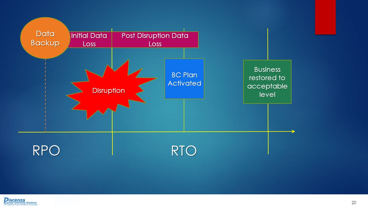 business plan for rto online