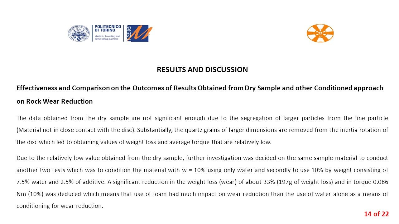 results and discussion sample Dissertation findings & discussion chapter: sample wwwnewessayscouk 50 results 51 introduction this chapter sets out the results of the questionnaire, initially assessing the.