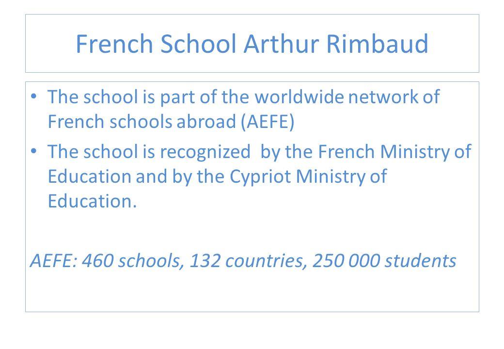 French School Arthur Rimbaud