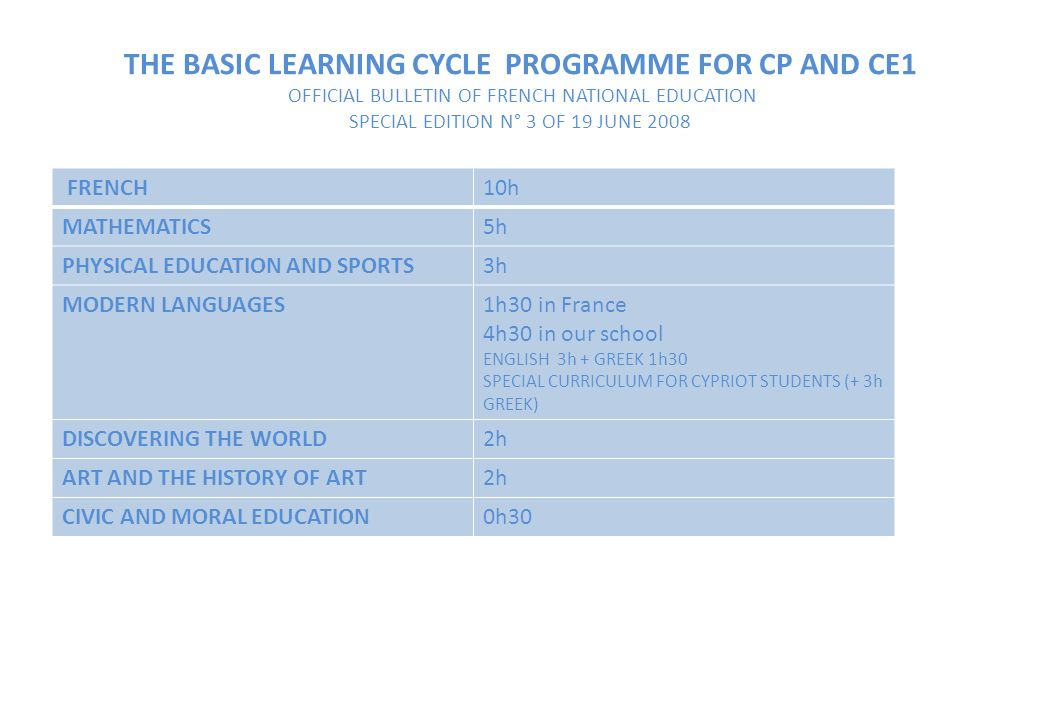 THE BASIC LEARNING CYCLE PROGRAMME FOR CP AND CE1 OFFICIAL BULLETIN OF FRENCH NATIONAL EDUCATION SPECIAL EDITION N° 3 OF 19 JUNE 2008