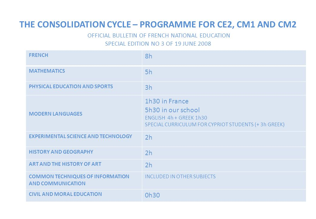 THE CONSOLIDATION CYCLE – PROGRAMME FOR CE2, CM1 AND CM2 OFFICIAL BULLETIN OF FRENCH NATIONAL EDUCATION SPECIAL EDITION NO 3 OF 19 JUNE 2008