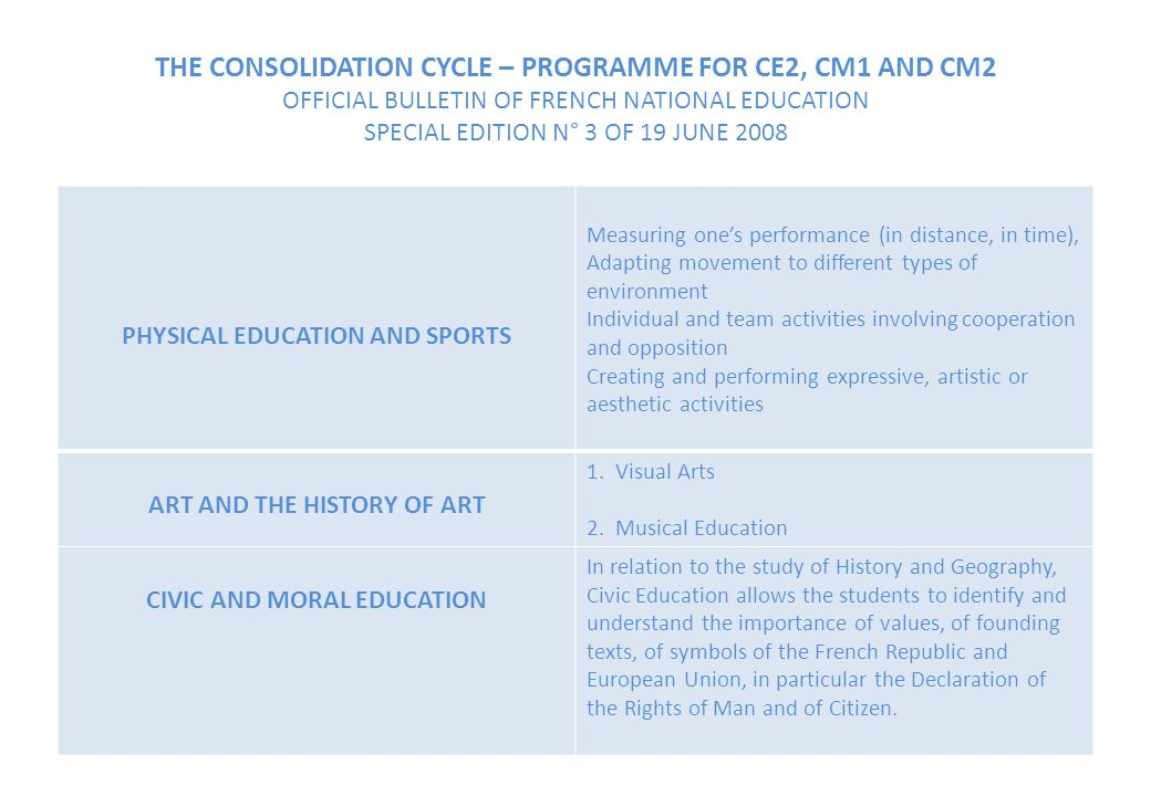 THE CONSOLIDATION CYCLE – PROGRAMME FOR CE2, CM1 AND CM2 OFFICIAL BULLETIN OF FRENCH NATIONAL EDUCATION SPECIAL EDITION N° 3 OF 19 JUNE 2008