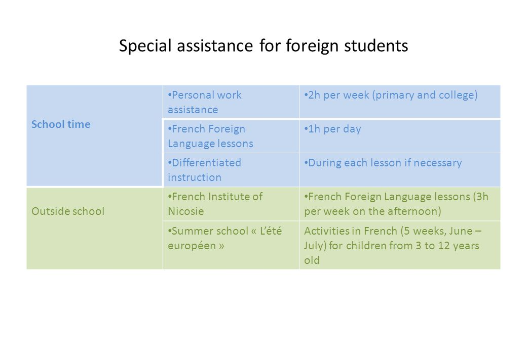 Special assistance for foreign students