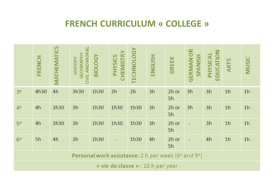 FRENCH CURRICULUM « COLLEGE »