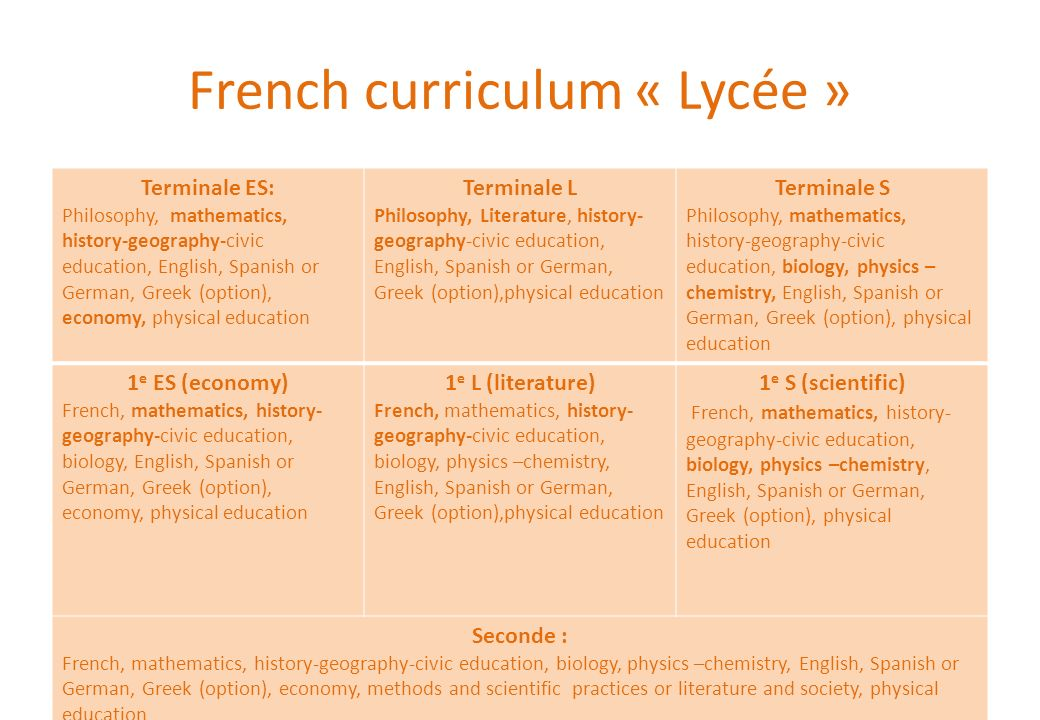 French curriculum « Lycée »