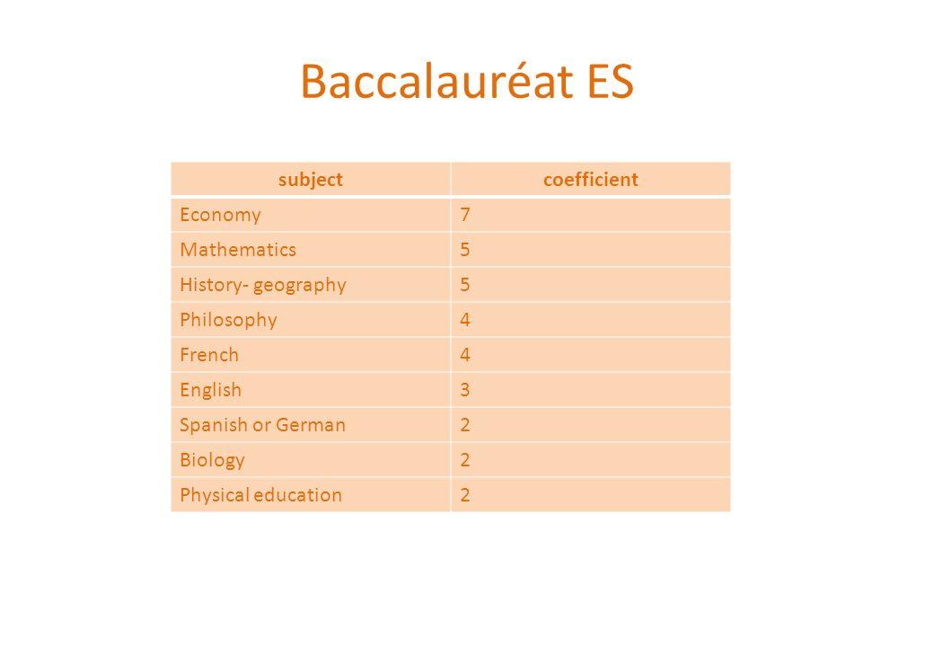 Baccalauréat ES subject coefficient Economy 7 Mathematics 5