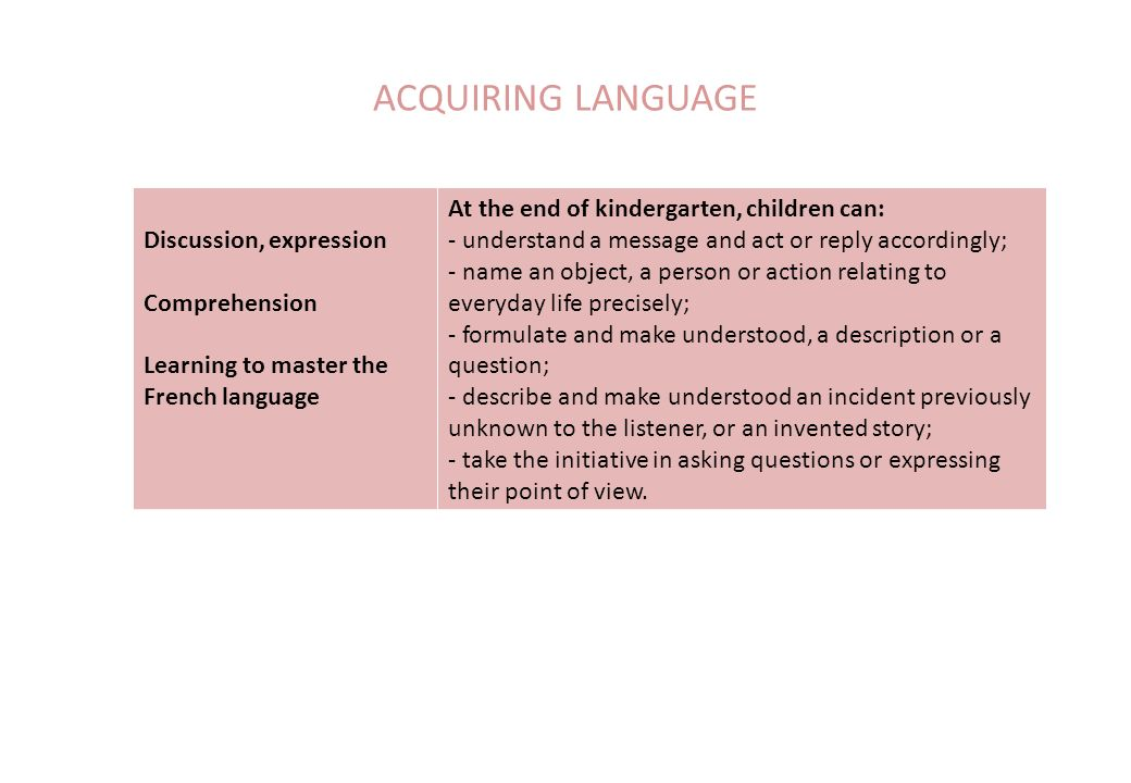 ACQUIRING LANGUAGE Discussion, expression Comprehension