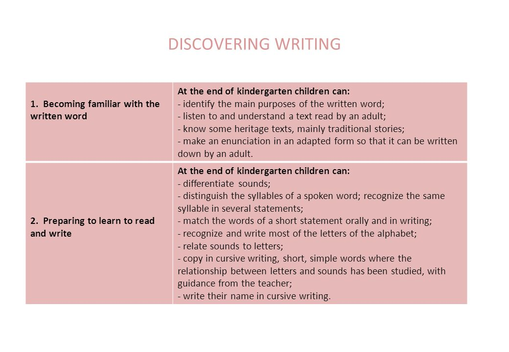 DISCOVERING WRITING 1. Becoming familiar with the written word