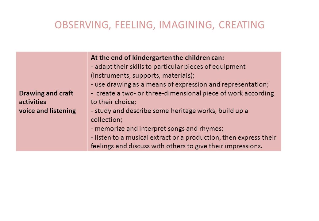 OBSERVING, FEELING, IMAGINING, CREATING