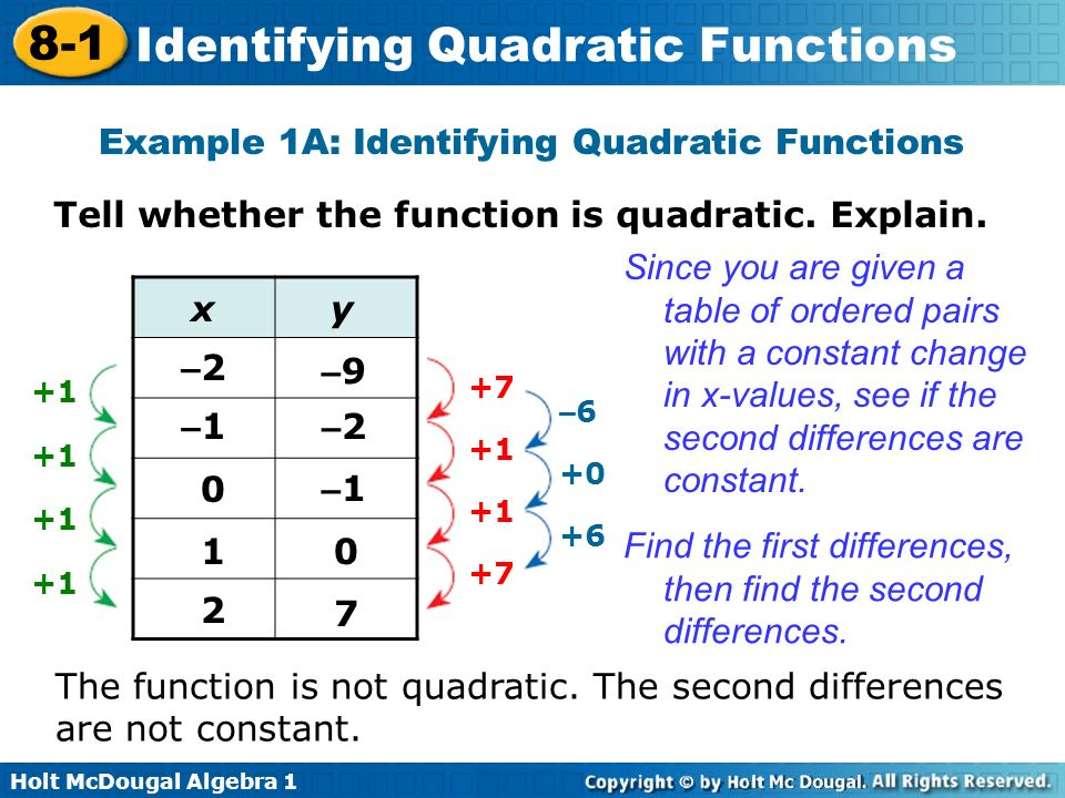 first and second differences of a quadratic relationship