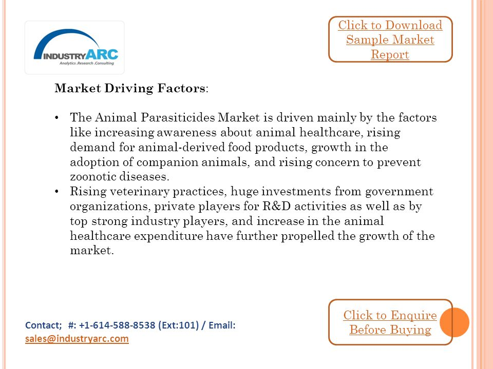 Animal Parasiticides Market Analysis: By Product Type