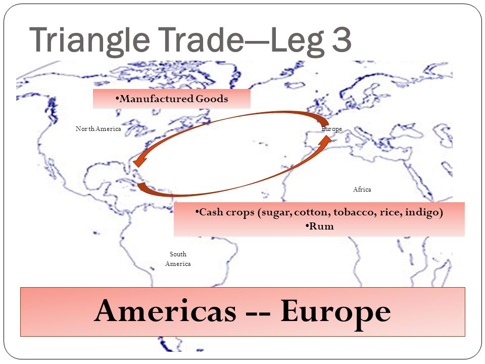 the columbian exchange vs triangular trade To some, its use meant achieving an entranced, altered, or divine state tobacco  was unknown in  triangular trade of the columbian exchange image credit:.