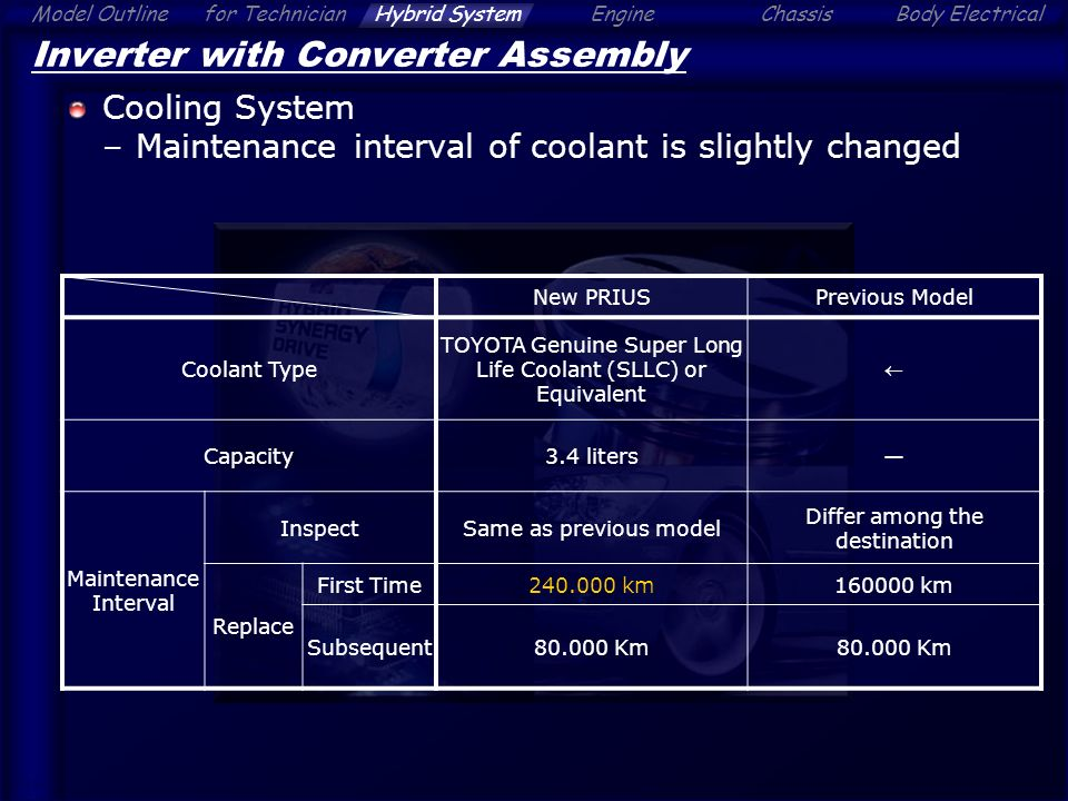 Contents Click A Section Tab New Model Prius Ppt Download