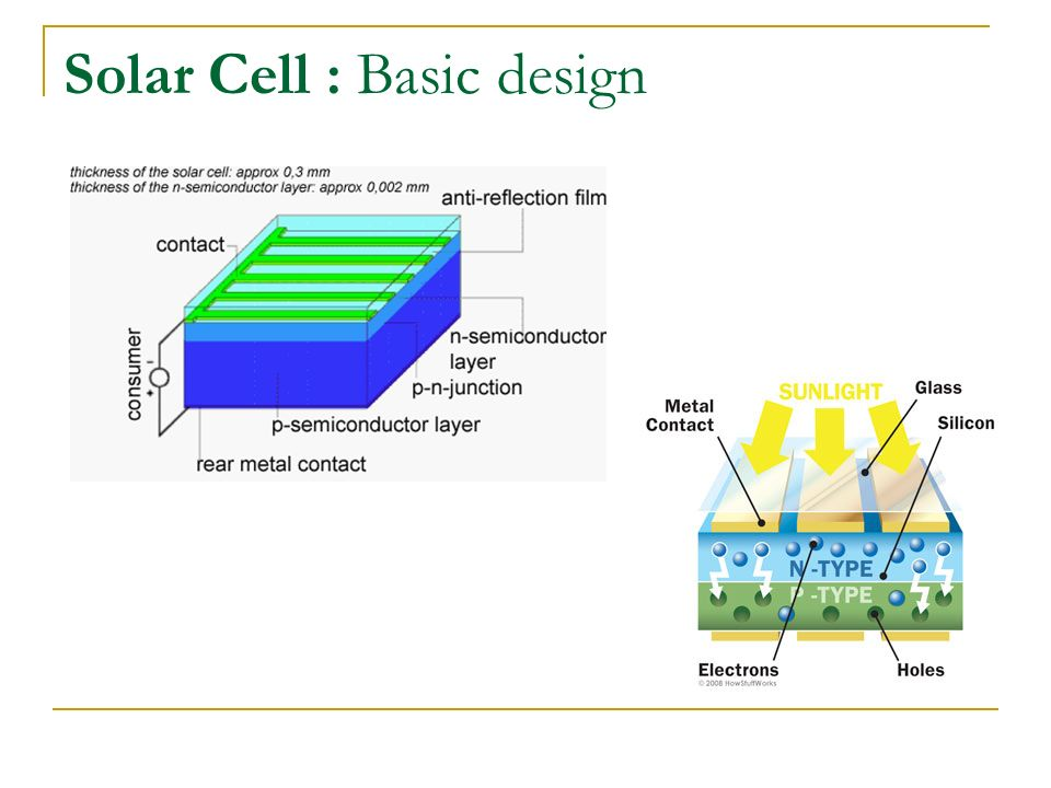 Photovoltaic Cells Solar Cells Ppt Video Online Download