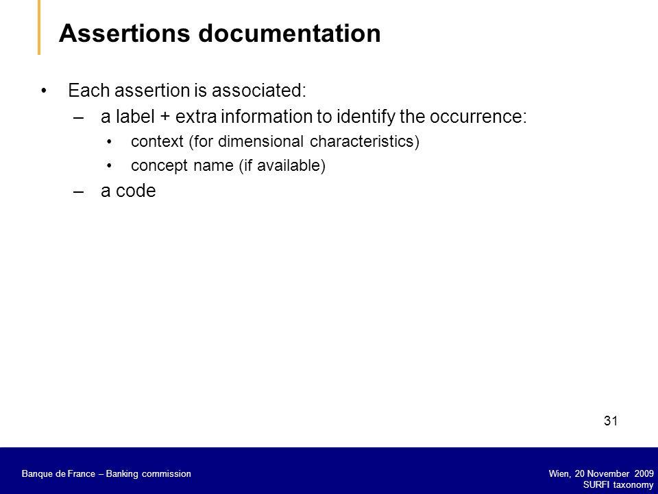 Assertions documentation