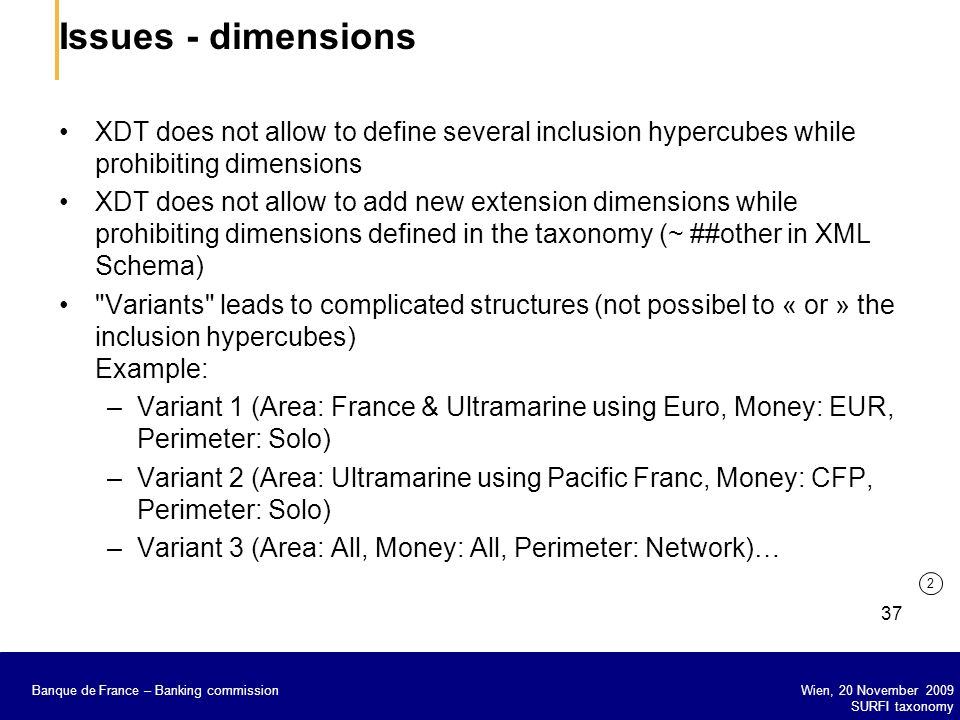 Issues - dimensions XDT does not allow to define several inclusion hypercubes while prohibiting dimensions.