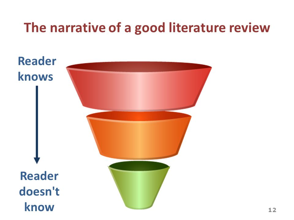 can the thesis be at the end of the introduction Introduction and conclusion  readers and remind them of that purpose from start to end  way that the introduction lays out the thesis for the reader, the.