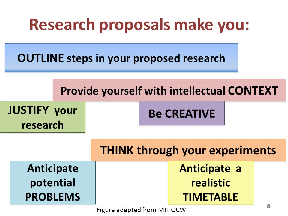 research proposals Research plan (approach) this section includes a comprehensive explanation of the proposed research, and is addressed to other specialists in your field (not to laymen.