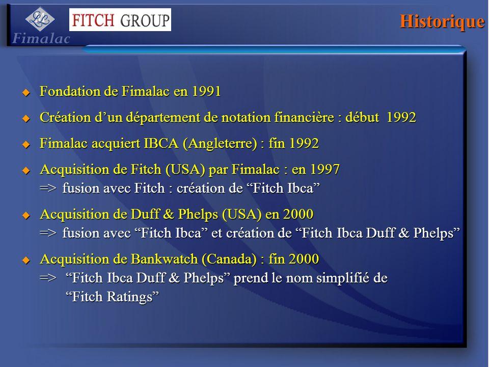 Historique Fondation de Fimalac en 1991