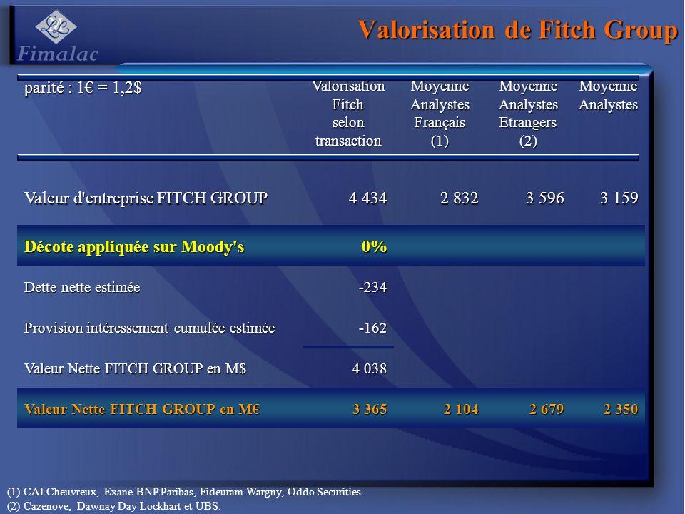 Valorisation de Fitch Group