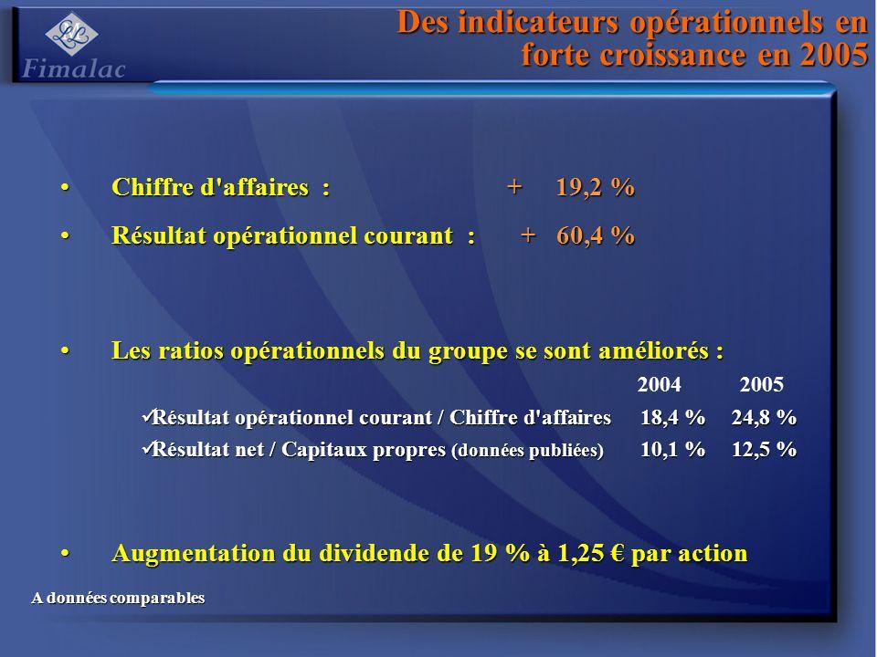Des indicateurs opérationnels en forte croissance en 2005