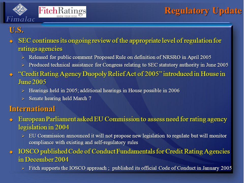 Regulatory Update U.S. International