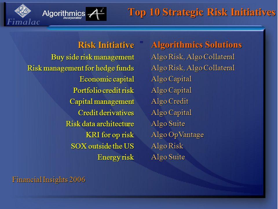 Top 10 Strategic Risk Initiatives