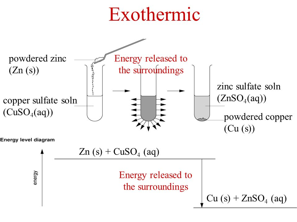 powdered zinc and copper sulphate essay Zinc and copper sulphate - download as pdf file meanwhile weigh out about 25g of zinc powder onto a watch ib extended essay organic chemistry research.