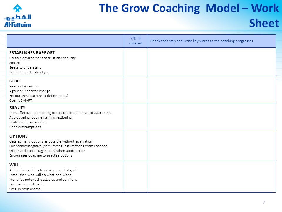 grow coaching template retail coaching workbook ppt video online download