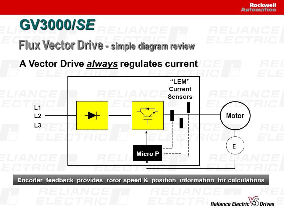 encoder wiring diagram vector drive silverado transfer diagram s pinout diagram