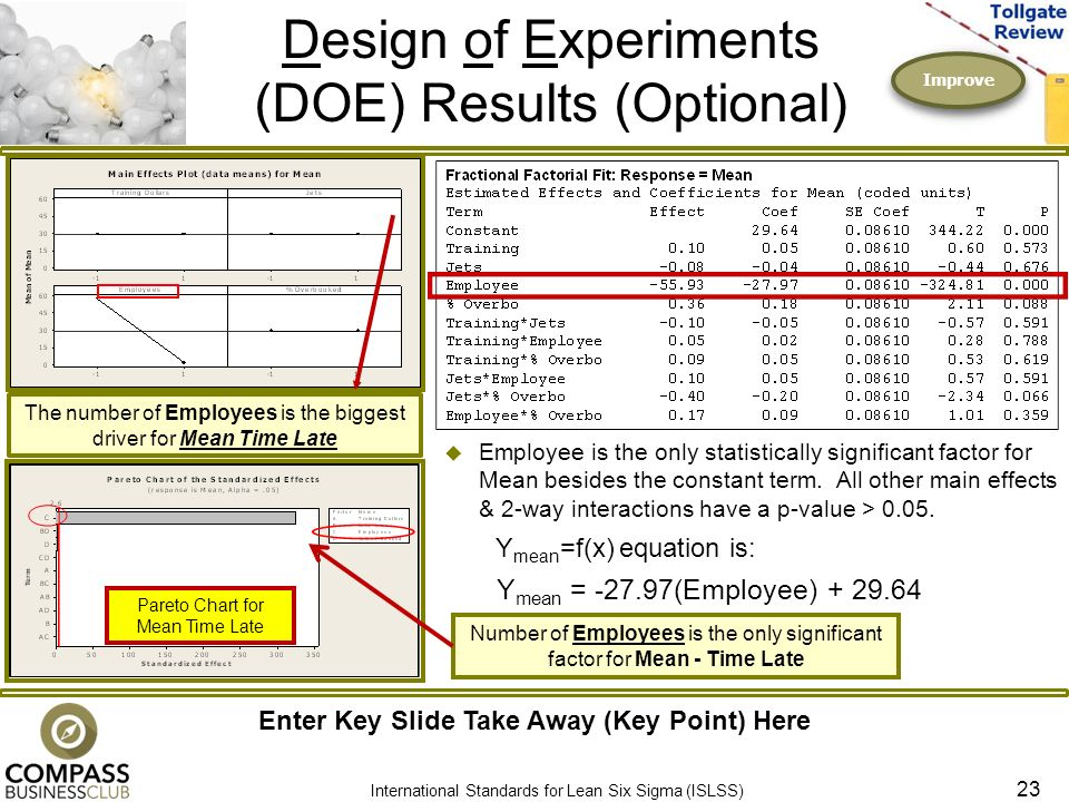 limitations of pareto efficiency This is an example of a pareto improvement 76k views view upvoters thank you for your feedback your feedback is private is this answer still relevant and up to date related questionsmore answers below  to know more about pareto efficiency, you can watch this video: 28k views view upvoters promoted by udemycom.