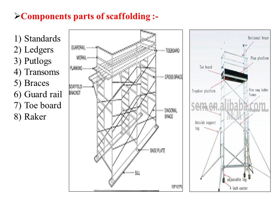 Scaffolding Parts And Terms : Parts of a scaffold structure scaffolding universal