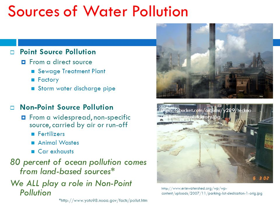 Basic Information about Nonpoint Source (NPS) Pollution