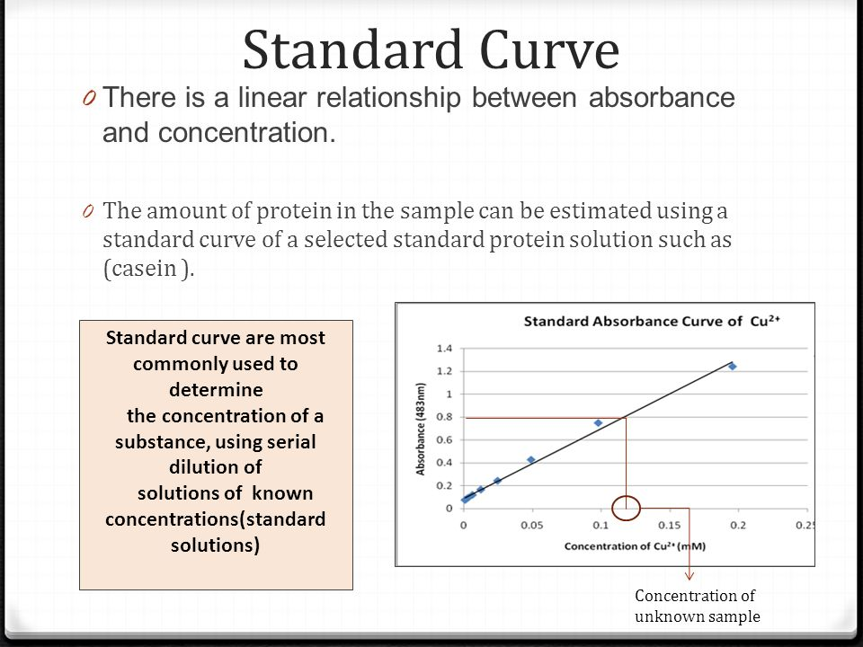 determine the concentration of an unknown sucrose solution Precipitation titration: determination of chloride by the mohr method by dr deniz korkmaz introduction titration is a process by which the concentration of an unknown substance in solution is.
