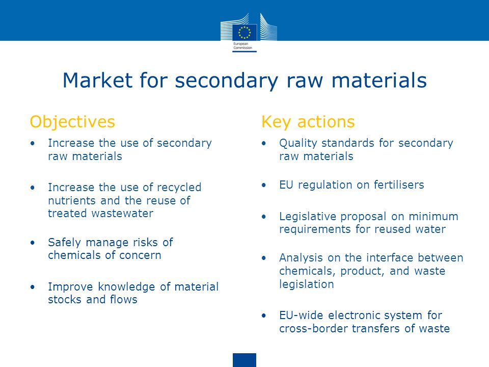 Market for secondary raw materials