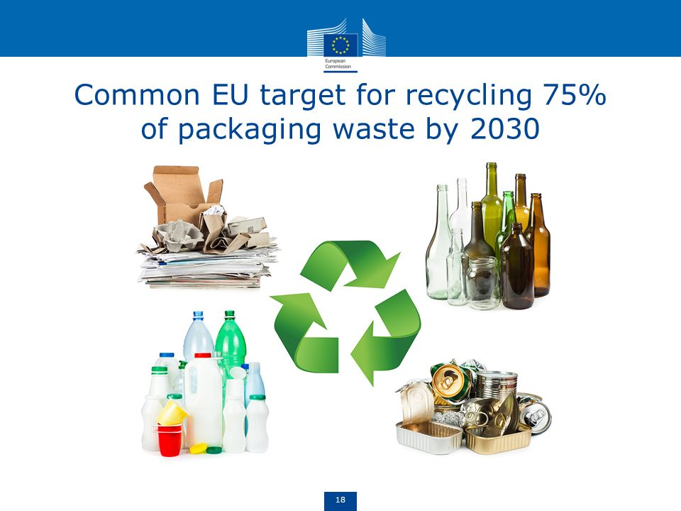 Common EU target for recycling 75% of packaging waste by 2030