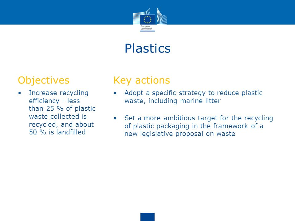 Plastics Objectives Key actions
