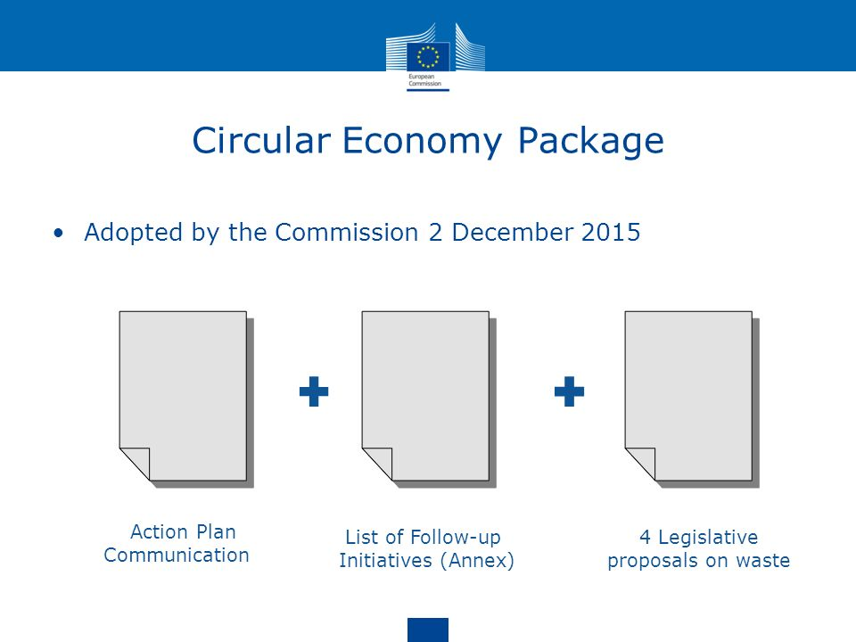 Circular Economy Package