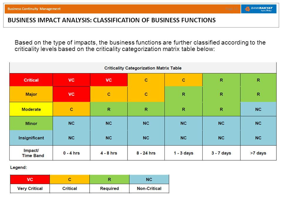 an analysis of the influence of technology in business and management The impact of information technology on management accounting practices management summary information technology is analysis of an analysis of the influence of technology in business and management the influence factors of.