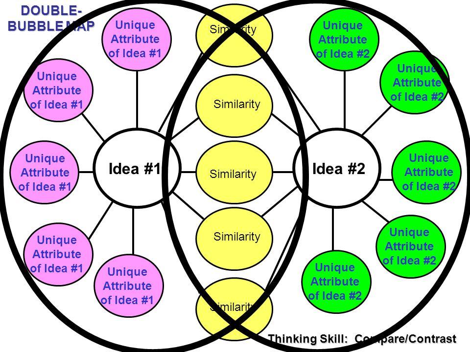 thinking maps u00ae  u0026 science taks