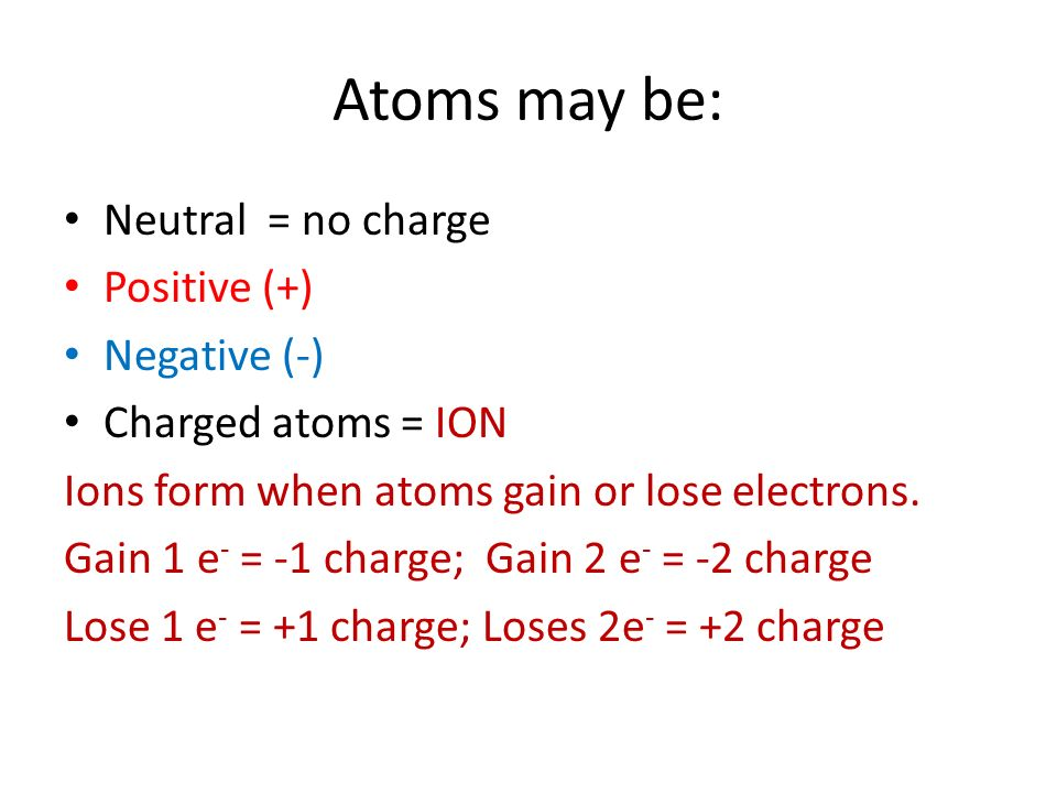 Link to Phet build an atom - ppt download