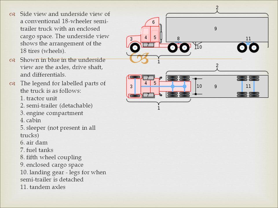 Semi Truck Trailer Parts Diagram : Semi trailer engine diagram tractor