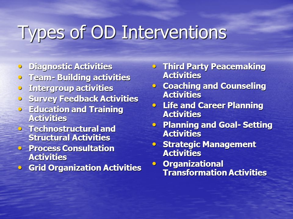 od intervention The technology of appreciative inquiry as a social research method and as an  organization development (od) intervention are evolving differently here i will.