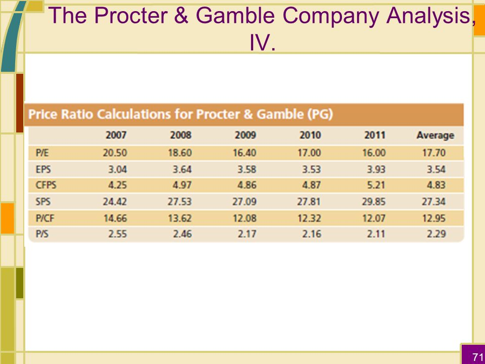 proctor gamble company analysis Neither is particularly good news for procter & gamble co, which reports fourth- quarter earnings next tuesday, even as wall street analysts.