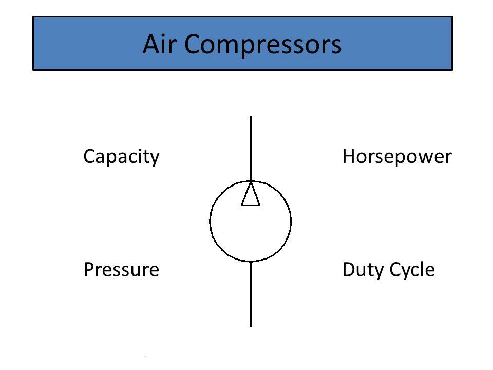 fuel volume control valve duty cycle