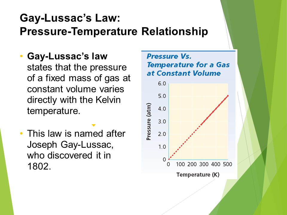 pressure temperature relationship expected for an ideal gas