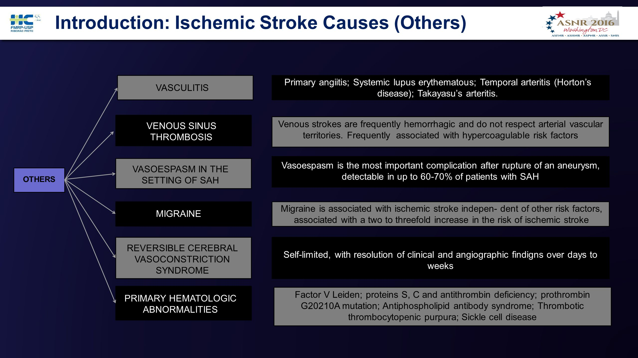 stroke research an introduction Introduction: the progress of effective therapies for stroke has become a   results: members of several experienced stroke research groups prepared a  guide.